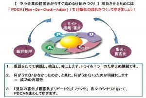 集客の仕組みコンサルティング(PDCA)
