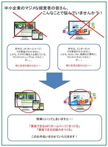 ネット集客できる制作+方法